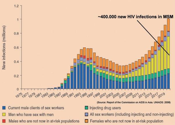 Kann Analsex verursachen Hiv Spritzen an der Milf-Zusammenstellung