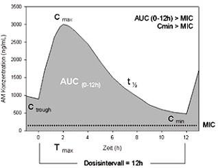 metformin atid 100mg